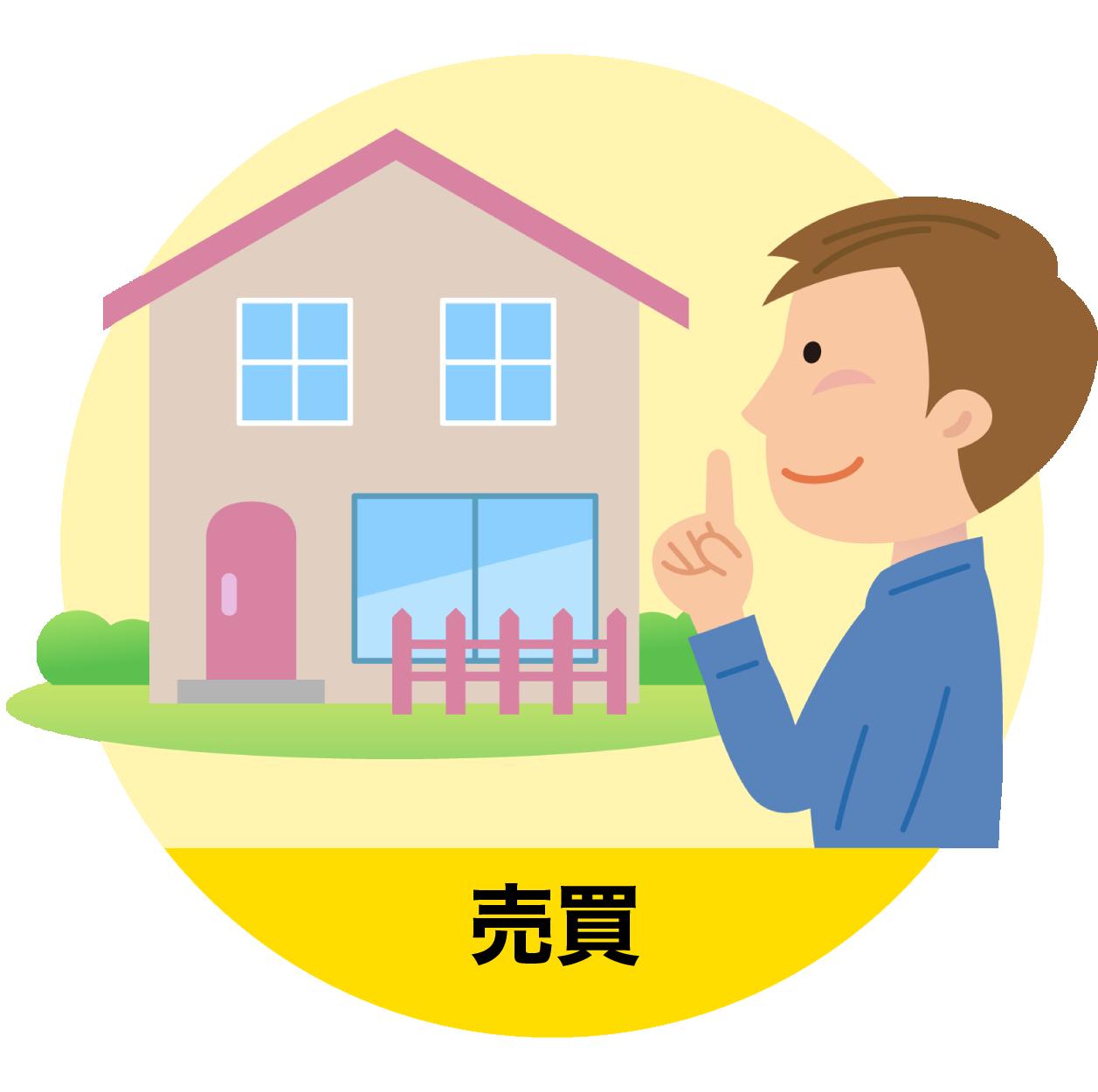 物件市場ポイントサービス:土地・建物を売却して現金にする